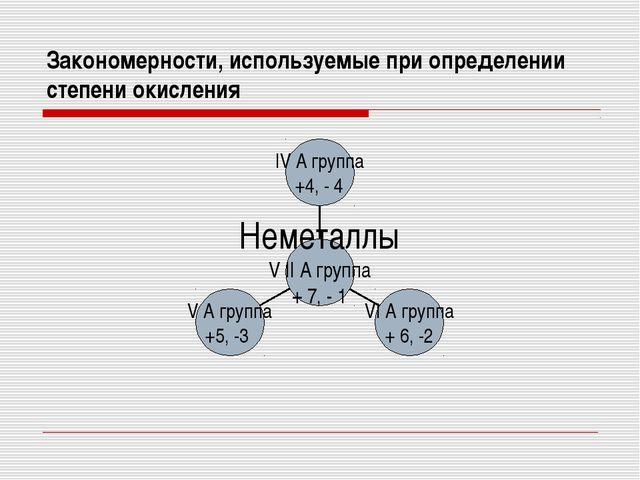 Закономерности, используемые при определении степени окисления