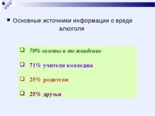 Основные источники информации о вреде алкоголя 70% газеты и телевидение 71% у