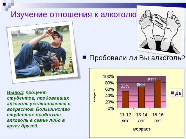 Изучение отношения к алкоголю Пробовали ли Вы алкоголь? Вывод: процент студен...