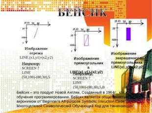Изображение отрезка LINE (x1,y1)-(x2,y2) Например: SCREEN 7 LINE (50,100)-(80