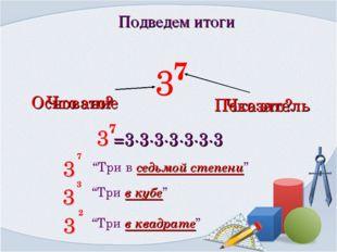 """Что это? Основание Подведем итоги Что это? Показатель =3∙3∙3∙3∙3∙3∙3 """"Три в с"""