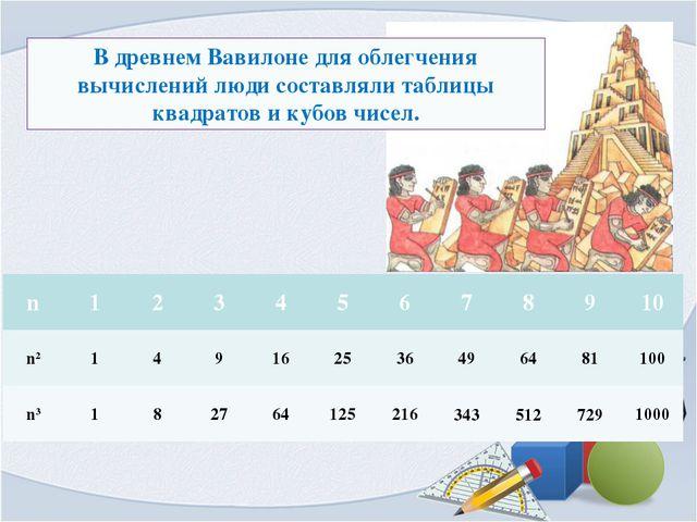 В древнем Вавилоне для облегчения вычислений люди составляли таблицы квадрато...