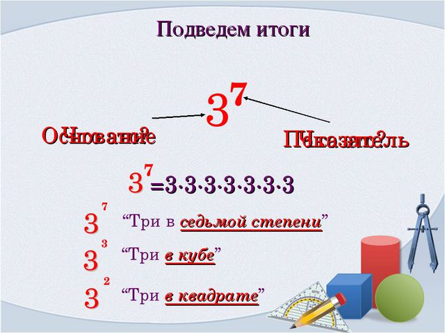 """Что это? Основание Подведем итоги Что это? Показатель =3∙3∙3∙3∙3∙3∙3 """"Три в с..."""