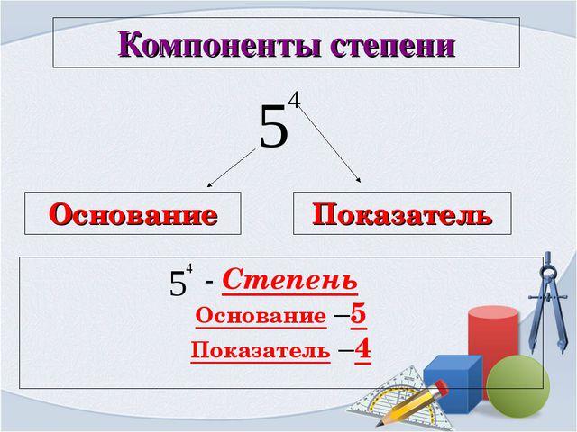 Компоненты степени Основание Показатель - Степень Основание –5 Показатель –4