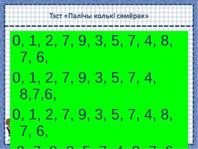 0, 1, 2, 7, 9, 3, 5, 7, 4, 8, 7, 6, 0, 1, 2, 7, 9, 3, 5, 7, 4, 8,7,6, 0, 1, 2...