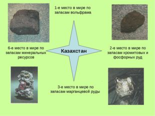 Казахстан 1-е место в мире по запасам вольфрама 2-е место в мире по запасам х