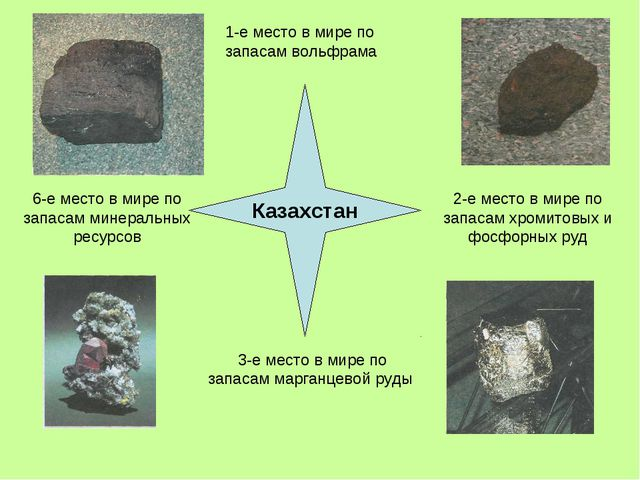 Казахстан 1-е место в мире по запасам вольфрама 2-е место в мире по запасам х...