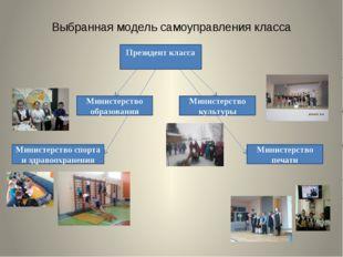 Выбранная модель самоуправления класса Президент класса Министерство образова