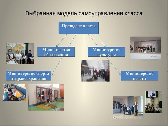 Выбранная модель самоуправления класса Президент класса Министерство образова...