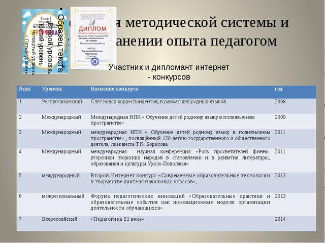 Презентация методической системы и распространении опыта педагогом Участник и...