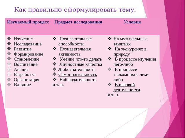 Изучаемый процесс Предмет исследования Условия Изучение Исследование Развитие...