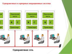 Одноранговые и серверные операционные системы Одноранговая сеть Локальная час