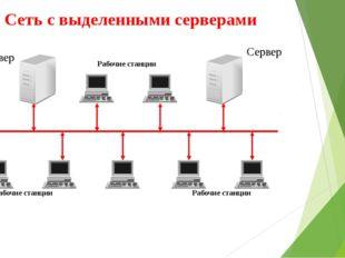 Сеть с выделенными серверами Сервер Сервер Рабочие станции Рабочие станции Ра
