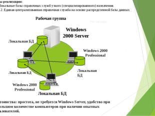 Способы реализации: 1. Локальные базы справочных служб узкого (специализиров