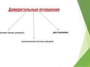 Доверительные отношения односторонние (явное доверие); двусторонние транзитив