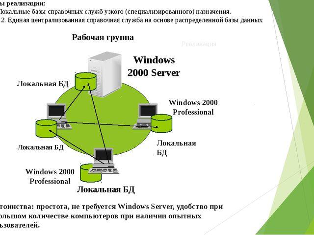 Способы реализации: 1. Локальные базы справочных служб узкого (специализиров...