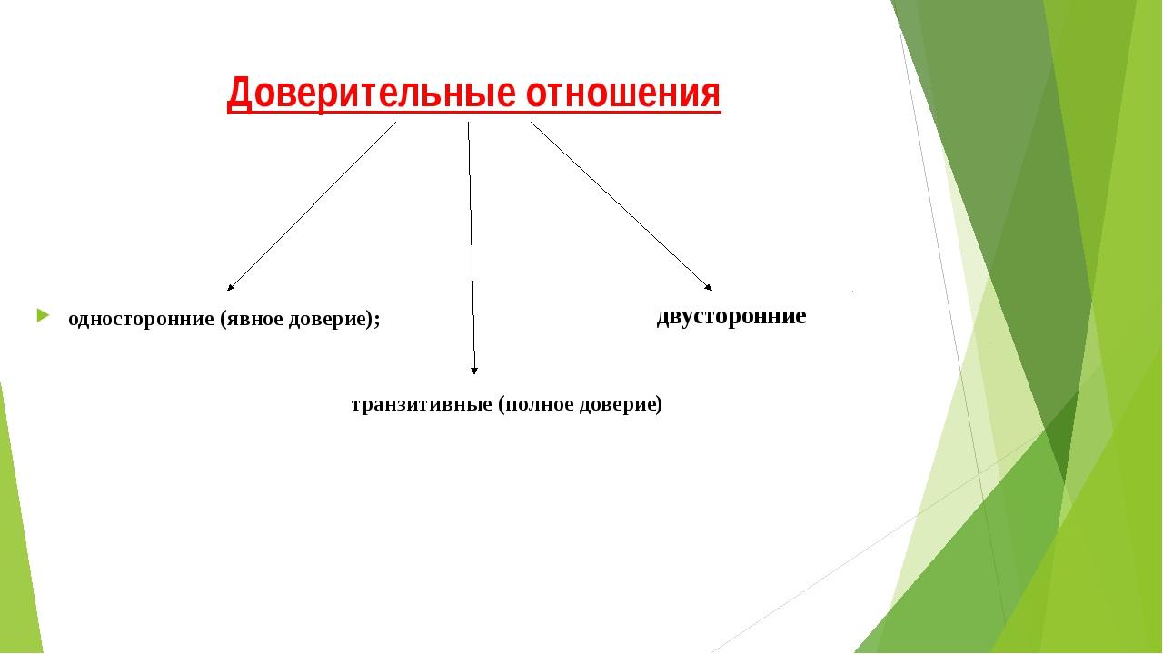 Доверительные отношения односторонние (явное доверие); двусторонние транзитив...