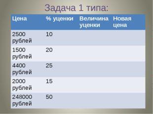 Задача 1 типа: Цена % уценки Величина уценки Новая цена 2500рублей 10 1500 ру