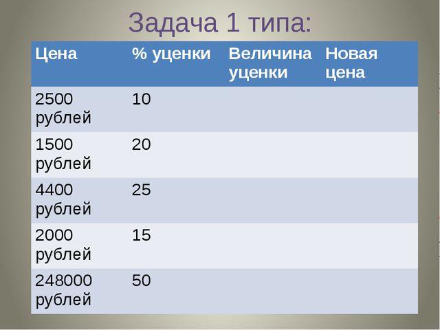 Задача 1 типа: Цена % уценки Величина уценки Новая цена 2500рублей 10 1500 ру...