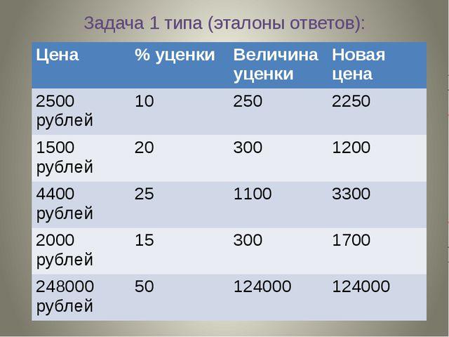 Задача 1 типа (эталоны ответов): Цена % уценки Величина уценки Новая цена 250...