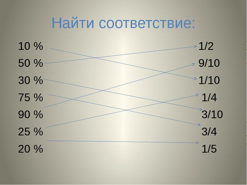 Найти соответствие: 10 % 1/2 50 % 9/10 30 % 1/10 75 % 1/4 90 % 3/10 25 % 3/4...