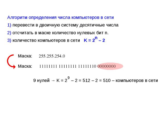 Алгоритм определения числа компьютеров в сети 1) перевести в двоичную систему...
