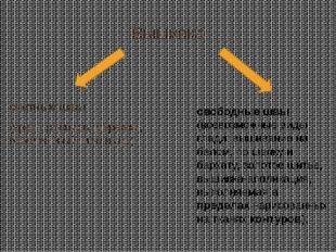 Вышивка счетные швы (крест, роспись, мережки, гобеленовый шов и др.) свободны