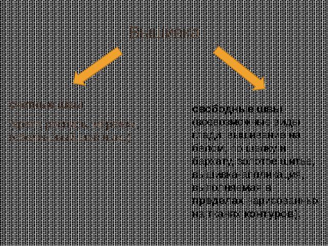 Вышивка счетные швы (крест, роспись, мережки, гобеленовый шов и др.) свободны...