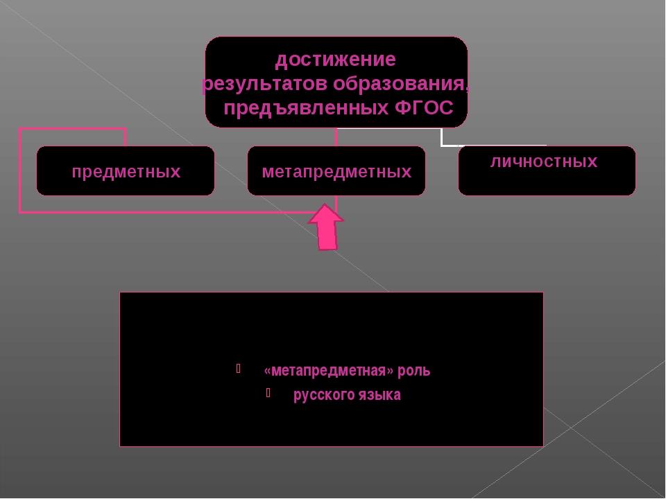«метапредметная» роль русского языка