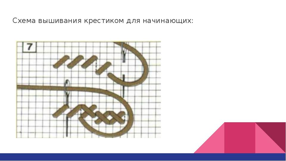 Схема вышивания крестиком для начинающих: