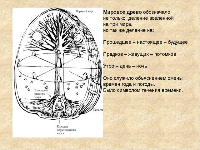 Мировое древо обозначало не только деление вселенной на три мира, но так же д...