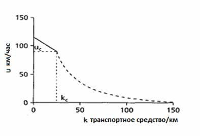 http://uecs.ru/images/stories/2014/9nomer/11/image048.jpg