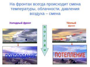 На фронтах всегда происходит смена температуры, облачности, давления воздуха