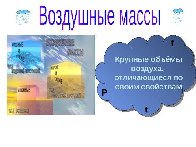 Крупные объёмы воздуха, отличающиеся по своим свойствам t f P
