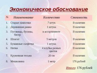 Экономическое обоснование Итого: 176 рублей №НаименованиеКоличествоСтоимос