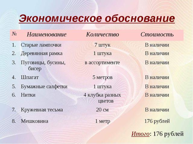 Экономическое обоснование Итого: 176 рублей №НаименованиеКоличествоСтоимос...