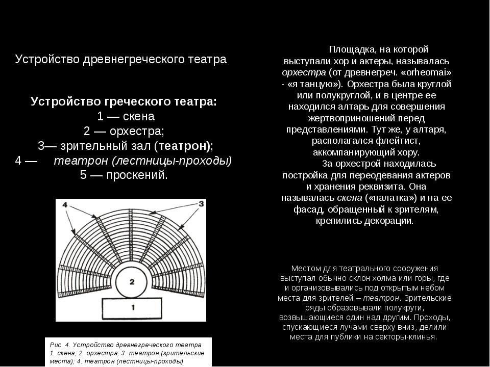 Устройство древнегреческого театра Устройство греческого театра: 1 — скена 2...