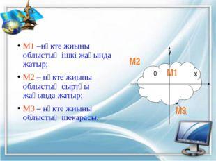 Program Esep2; Var x, y : real; Begin Writeln ('Нүкте координатларын енгіз');