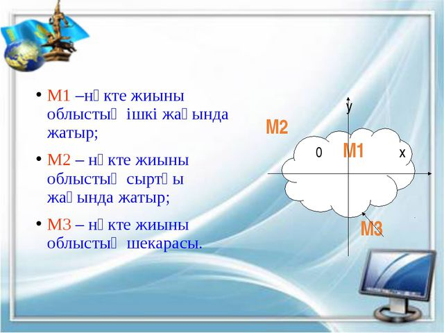 Program Esep2; Var x, y : real; Begin Writeln ('Нүкте координатларын енгіз');...