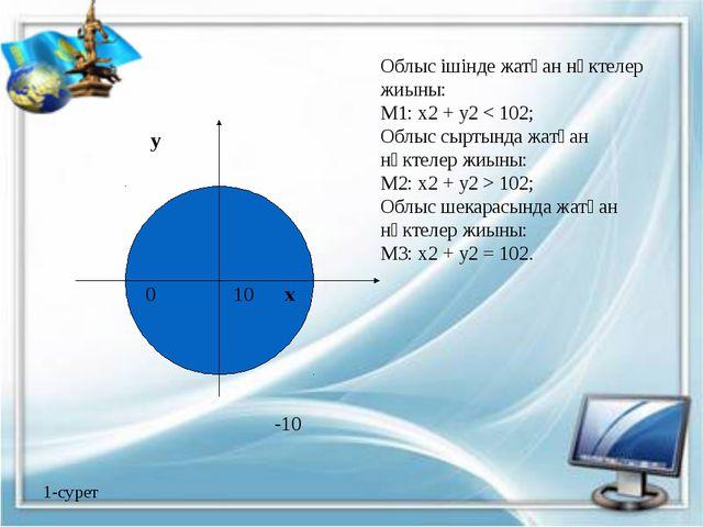 Program Esep3; Var x, y : real; Begin Writeln ('Нүкте координатларын енгіз');...