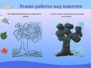 На обыкновенной бумаге я нарисовала дерево. Сделала дерево объёмным при помощ