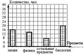 http://sdamgia.ru/get_file?id=5826