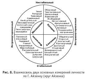 http://rumagic.com/ru_zar/sci_psychology/batarshev/0/i_018.png