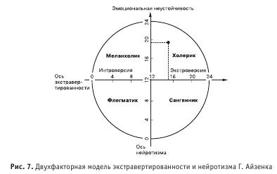 http://rumagic.com/ru_zar/sci_psychology/batarshev/0/i_016.png