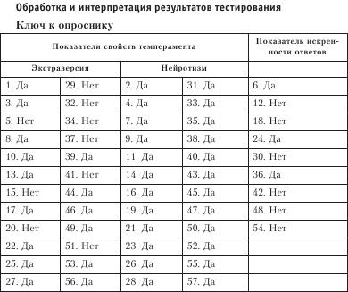http://rumagic.com/ru_zar/sci_psychology/batarshev/0/i_017.png