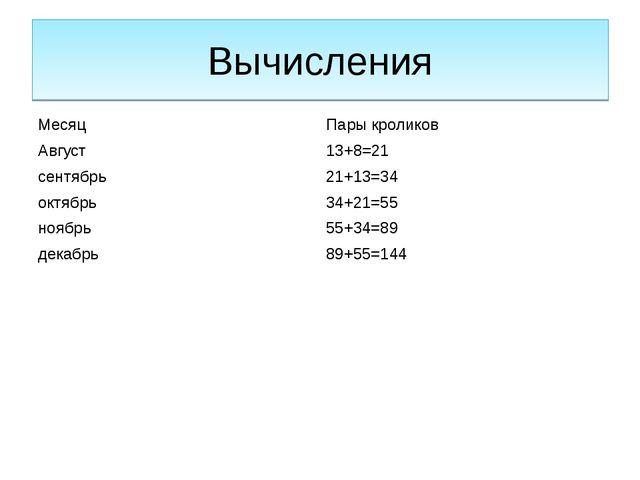 Вычисления МесяцПары кроликов Август13+8=21 сентябрь21+13=34 октябрь34+21...