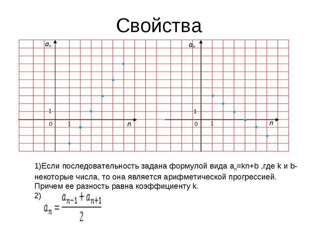 Свойства 1)Если последовательность задана формулой вида an=kn+b ,где k и b- н...