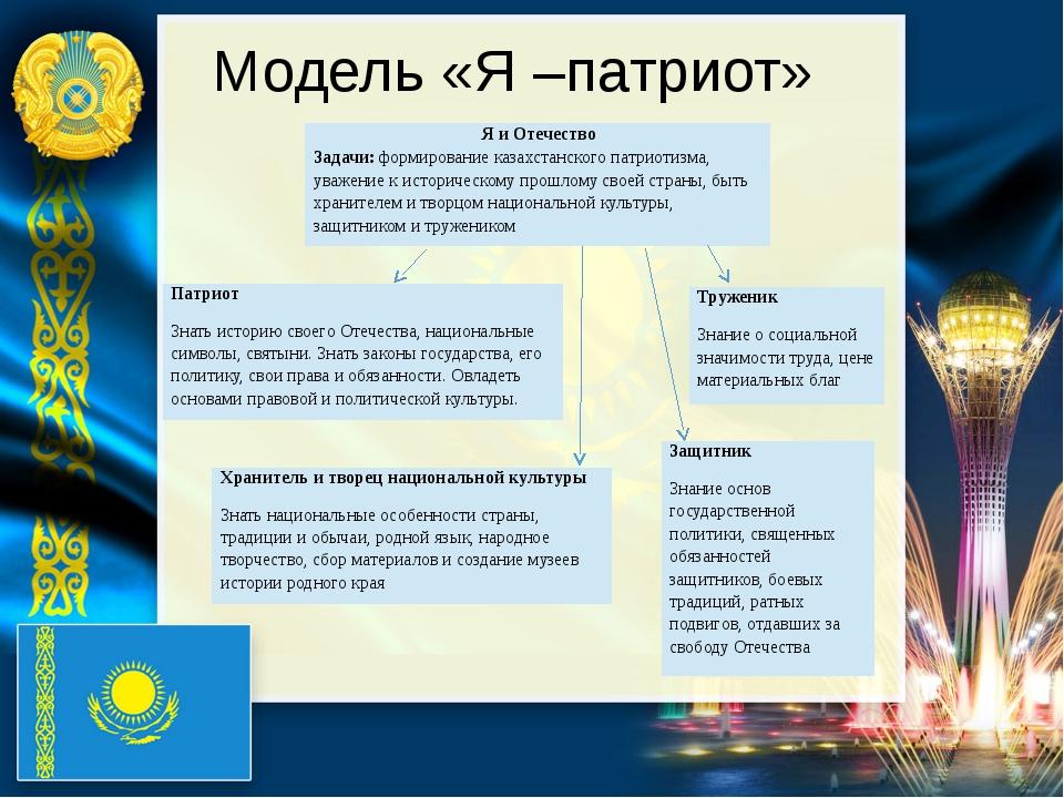 Модель «Я –патриот» Я и Отечество Задачи:формирование казахстанского патриоти...