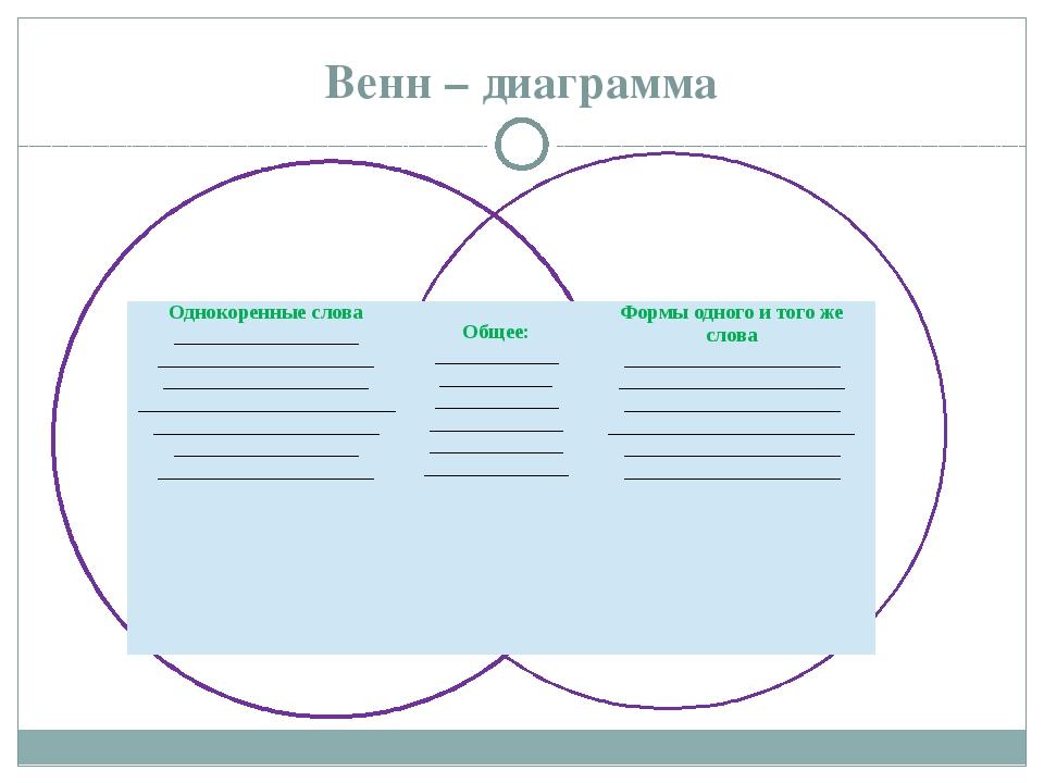 Венн – диаграмма Однокоренные слова __________________ _____________________...