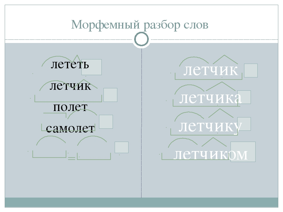 Морфемный разбор слов лететь летчик полет самолет летчик летчика летчику лет...